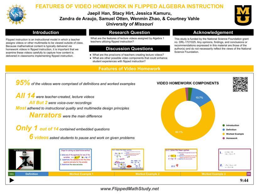 HanEtAl. 2019_Video Analysis Poster_PME-NA